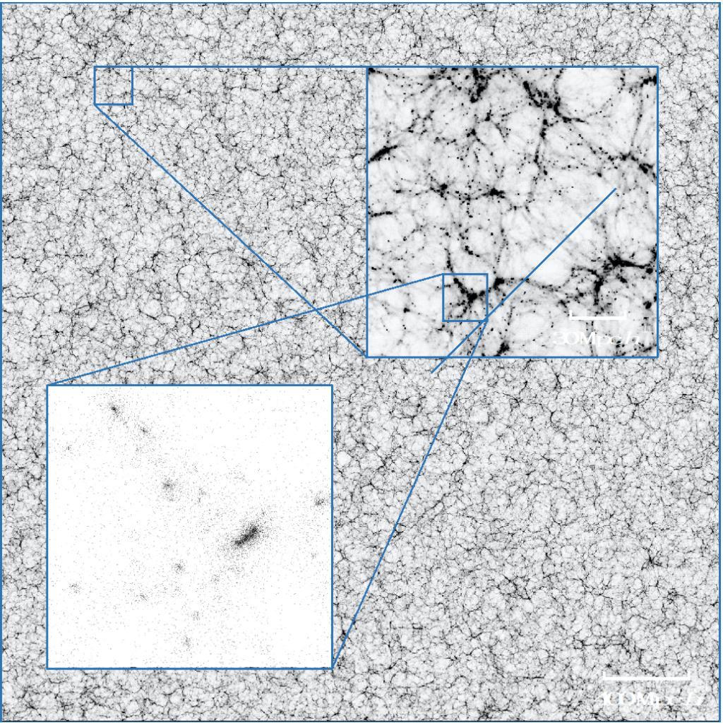 破世界纪录!π 2.0 完成粒子数目最多的 N 体模拟